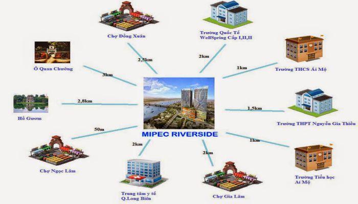 lien-ket-vung-Mipec-Riverside